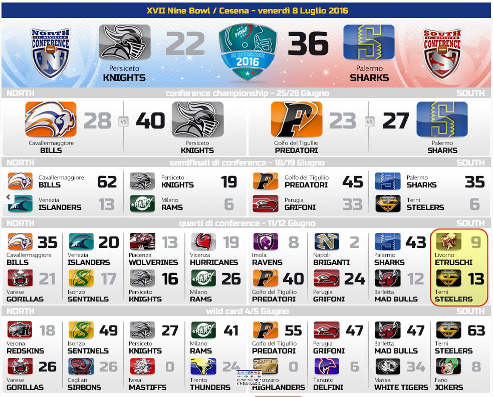 2016_playoff